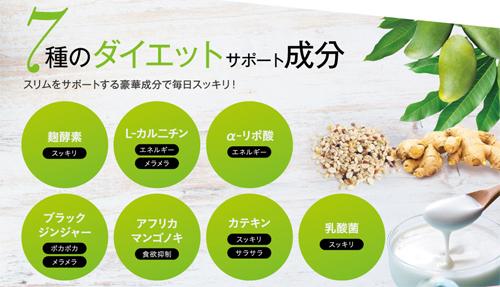 コアスリマーHMBダイエット成分